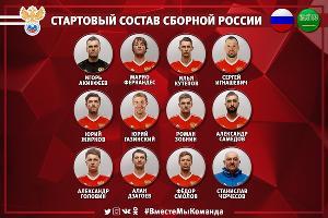 ©Графика из аккаунта twitter.com/TeamRussia