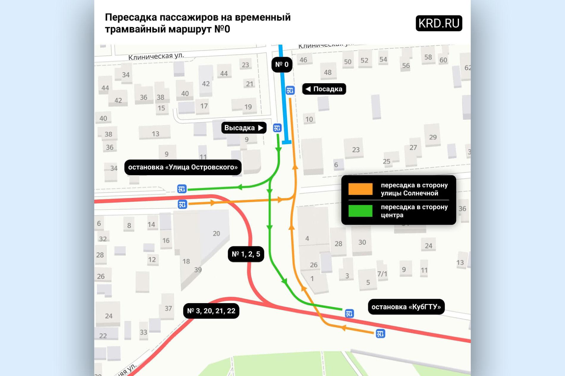 Схема пересадки на временный трамвайный маршрут №0 ©Изображение подготовлено администрацией Краснодара