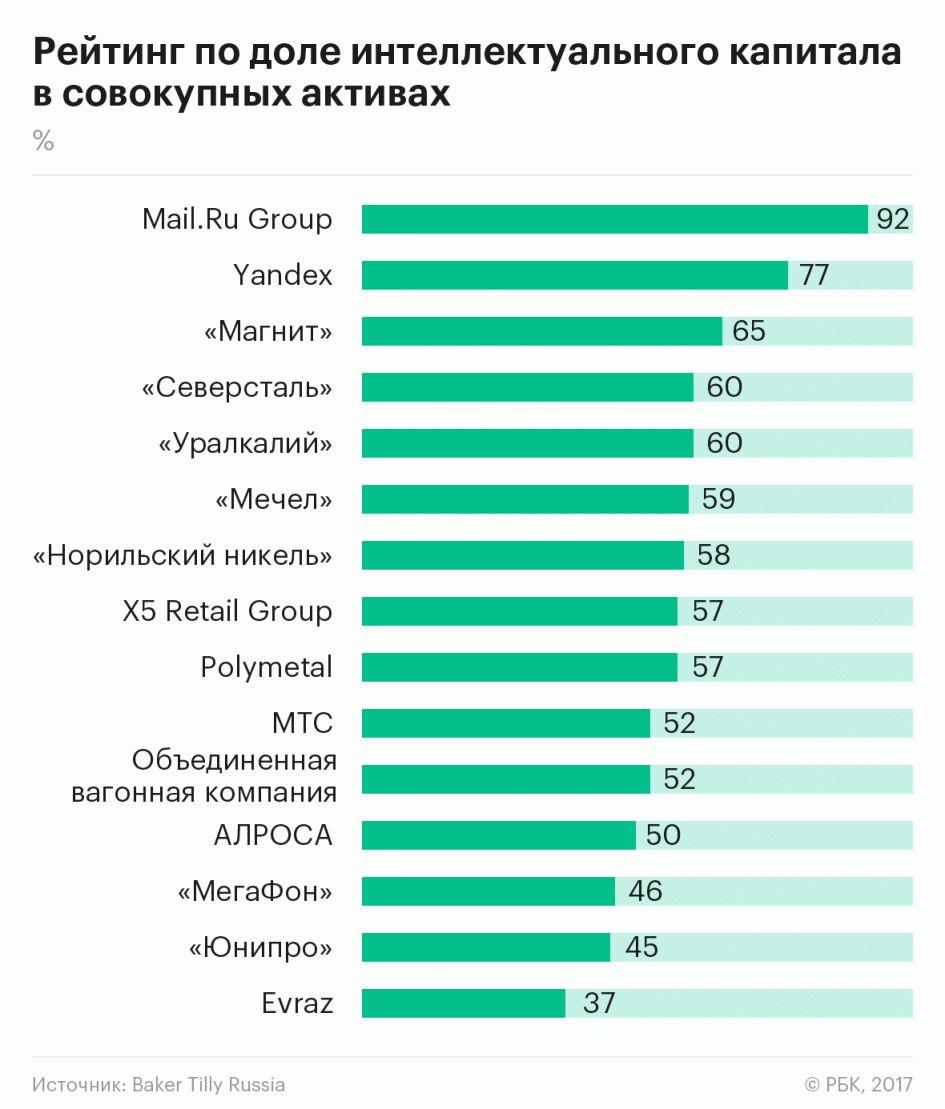 ©Изображение с сайта РБК, rbc.ru