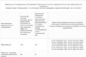 ©Скриншот с сайта Департамента имущественных отношений Краснодарского края, https://diok.krasnodar.ru/activity/questforland/poryadok-predostavleniya-zemelnykh-uchastkov-grazhdanam-imeyushchim-trekh-i-bolee-detey/