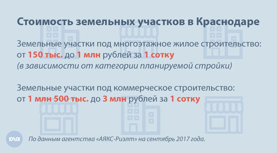 ©Графика Дмитрия Пославского, Юга.ру