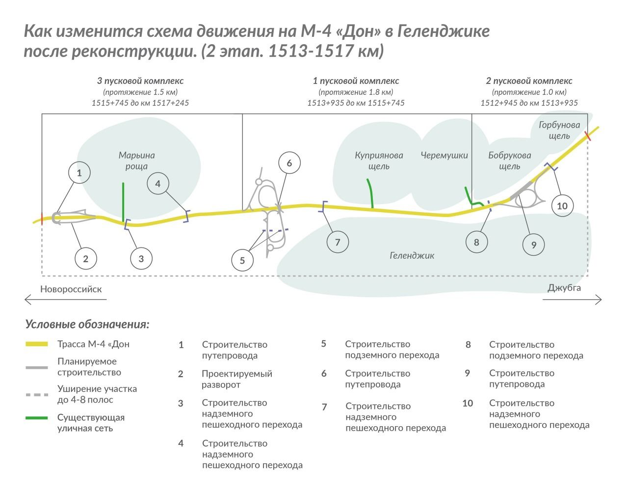 ©Графика из группы «Государственная компания «Автодор», vk.com/gkavtodor